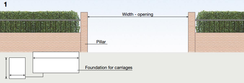 cantilever gate installation instructions step 1