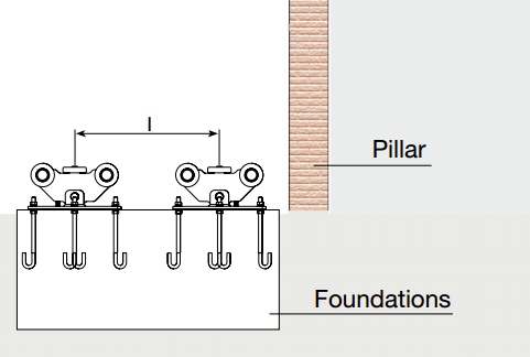 cantilever gate installation instructions step 5